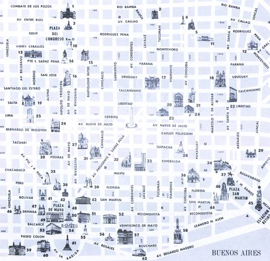 Buenos Aires – Buenos Aires Tourist Map